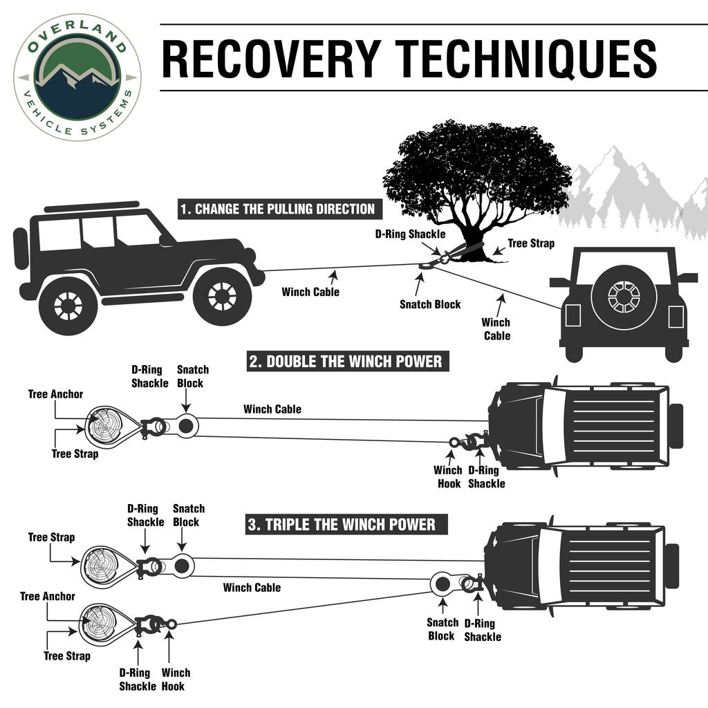 Overland Vehicle Systems Recovery Wrap Kit Including 20 Inch Tow Strap Pair of Black D-Rings Snatch Block and Canvas Bag