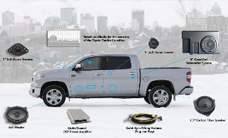 2014+ Toyota Tundra (Crewmax) | Reference 450Q